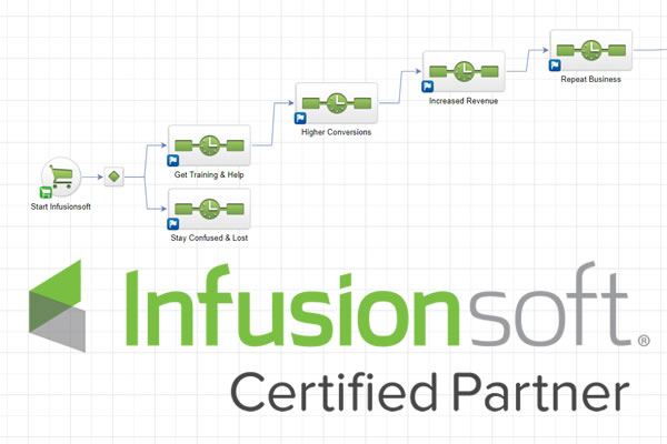 Infusionsoft Coaching & Implementation
